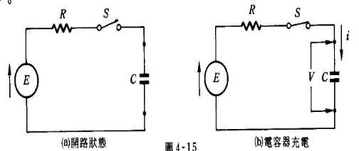 下图为电容器电路,其能量转换则是以电场的方式储存