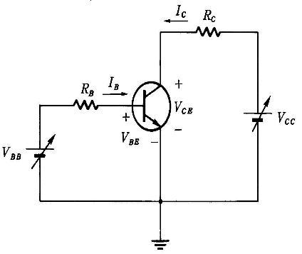 共基极组态的特性 下图为 pnp 电晶体的共基极组态电路(cb),基极乃